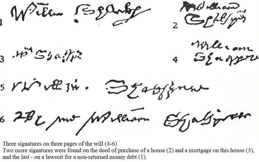 shakespeare signatures